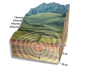 землетрясение jpg